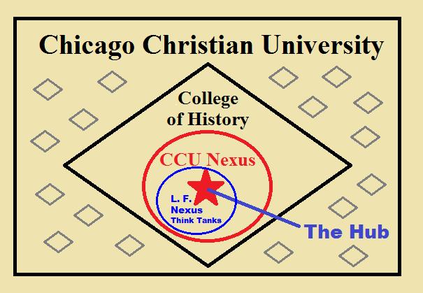 CCU Overview