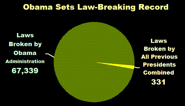 Obama Sets Law-breaking Record