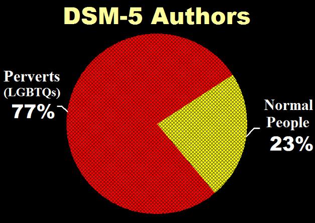 DSM-5 Authors