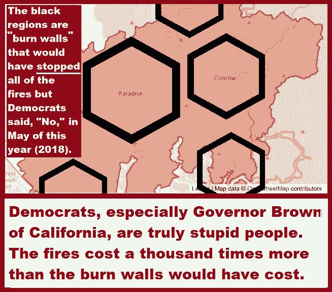 Burn Walls